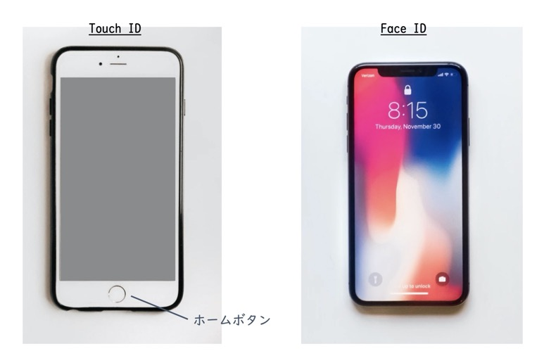 iphone home button (Touch ID / Face ID )
